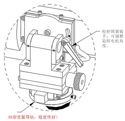 合金锯片磨刀机